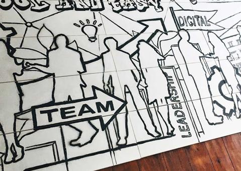 virtuelle Teamevents, Teampainting, Online Teampainting, teamevent ideen online, online teambuilding events, teamevent online ideen, teamevent remote, team event online ideen, online spiele teamevent