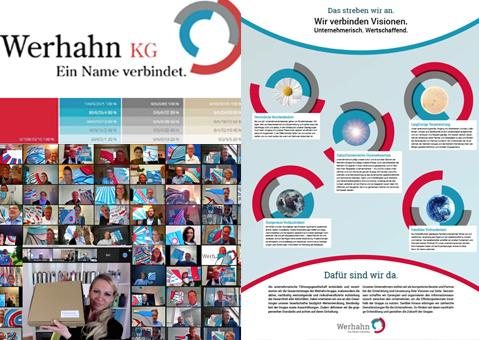 online teampainting, virtuelles Teamevent